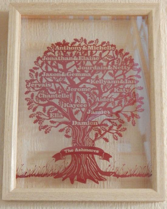 cloud family tree papercut